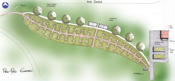 Community Garden Plan The Parkallen Community Garden